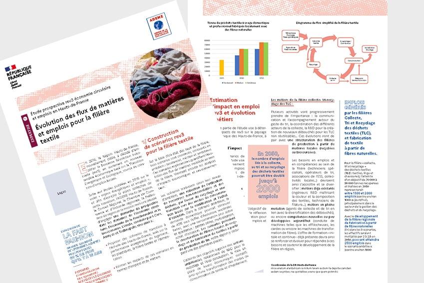 Création : Fiches – Plaquettes pour l'ADEME : Agence Linéal